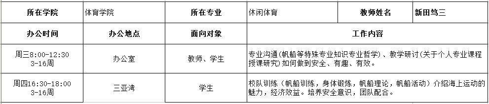 体育学院1718秋学期教师在校办公时间工作计划表